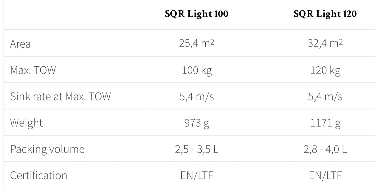 Advance Companion SQR Light - Tec info
