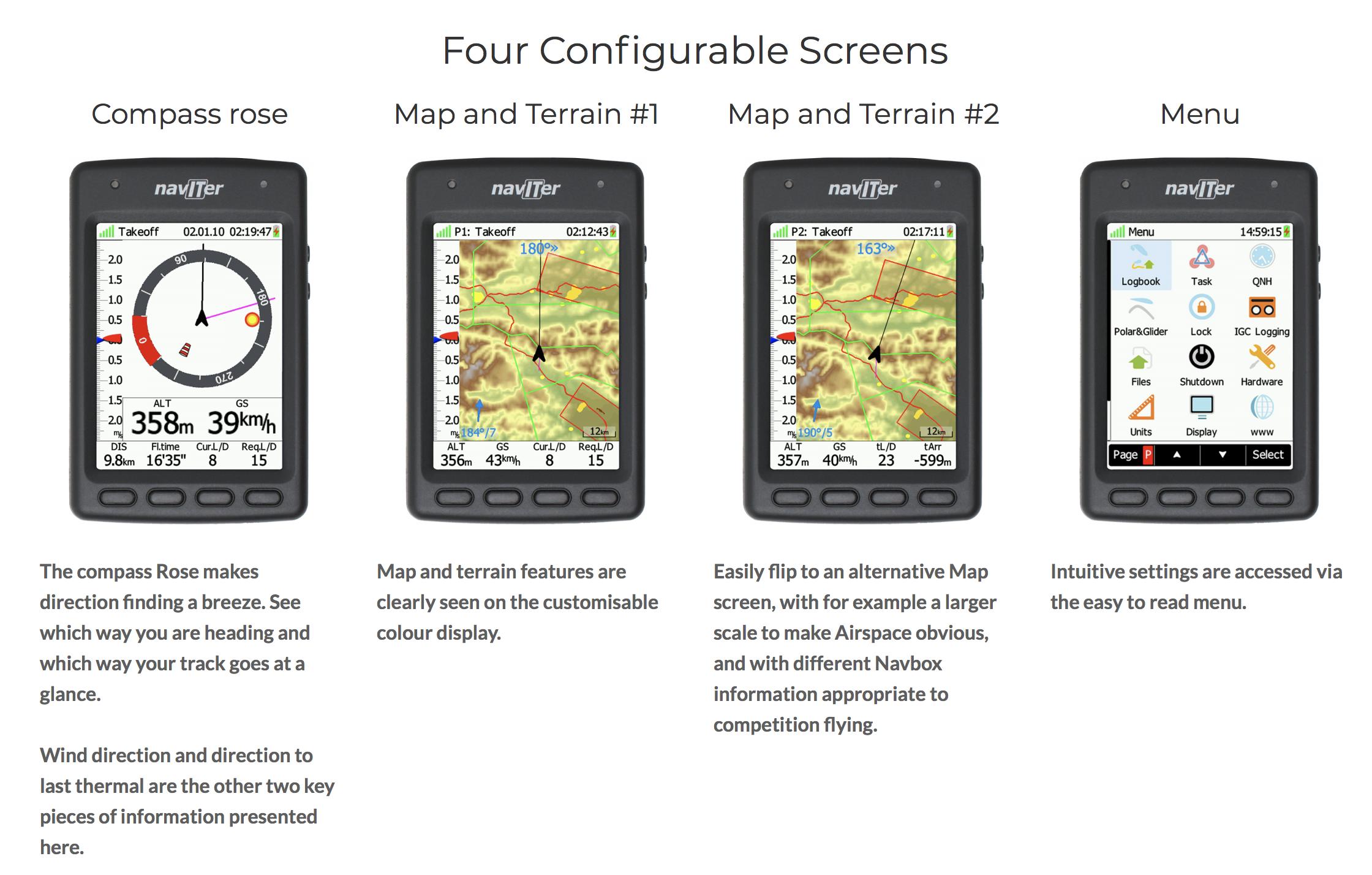 Naviter Hyper - Four Configurable Screens