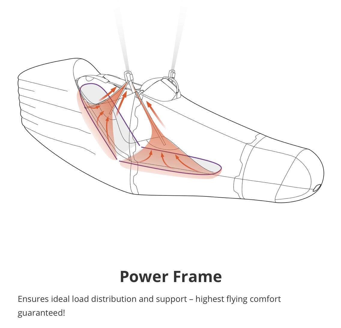Skywalk Range X-Alps 2 - Power Frame